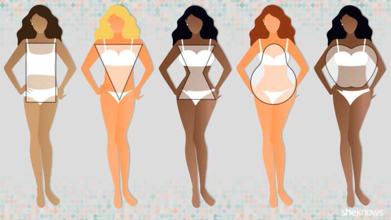 Patogus Dandy vadovas, kuris padės jums pagaliau išsiaiškinti, kokia jūsų kūno forma